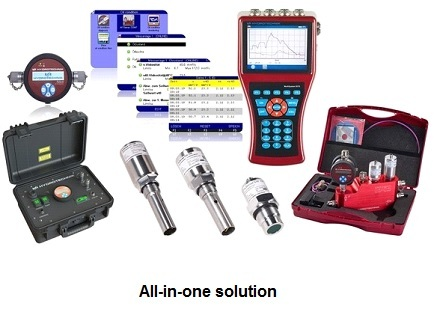Hydrotechnik® ofera soluții moderne de monitorizare și testare a stării uleiului din circuite hidraulice